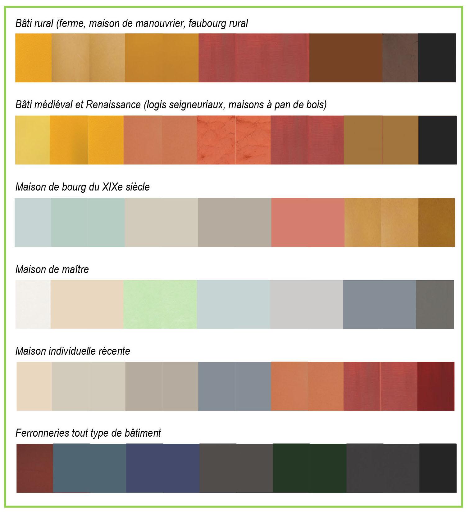 Les couleurs de Montrésor